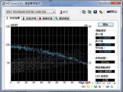 [工具] HD Tune 硬碟性能、健康狀態測試軟體@免安裝中文版