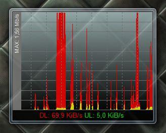 NetMeter 網路流量即時監控好幫手@免安裝中文版