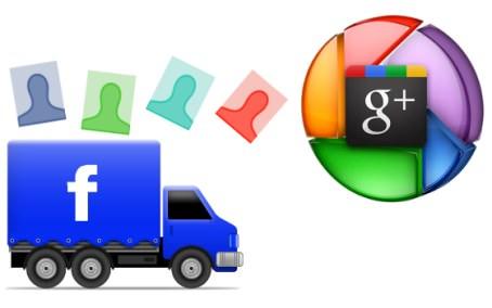 [資訊] Facebook 相簿圖片輕鬆搬家 Google+ 教學