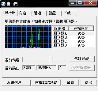 自由門 Freegate 專業版@突破中國GFW網路封鎖翻牆軟體