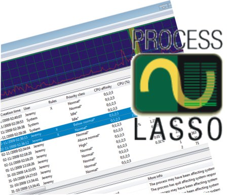 Process Lasso 提高電腦穩定與系統效能最佳化軟體@免安裝中文版