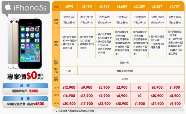 iPhone5S 中華電信、台灣大哥大、遠傳資費方案、學生專案費率|iPhone 5S/5C 空機價格資訊