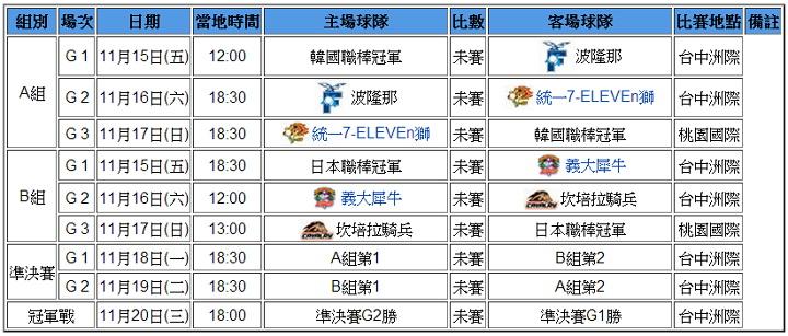 亞洲職棒大賽直播|2013 亞洲職棒大賽網路轉播線上收看&比賽時間.地點懶人包