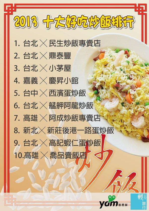 [熱門] 全台灣10大最美味.好吃蛋炒飯名單 / 2013 必吃炒飯店家資訊懶人包