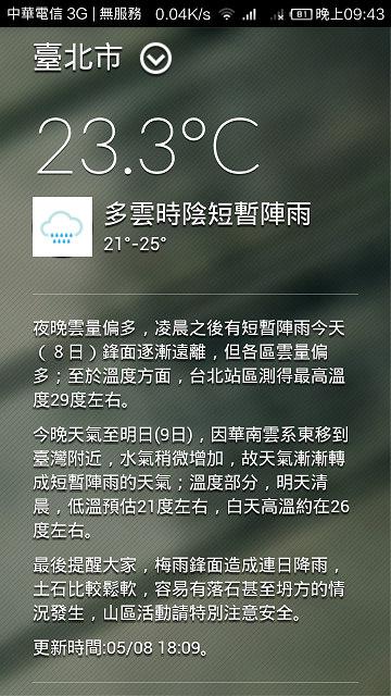 Weather in Taiwan – 台灣氣象即時.預報查詢網站@介面簡單清爽