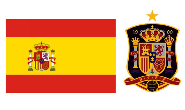 [世足球隊] 西班牙國家足球隊 Spain 球隊介紹、戰力分析