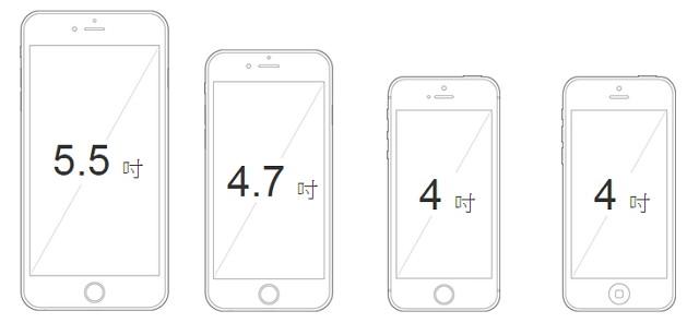 蘋果新品發表會 iPhone 6、iPhone 6 Plus 價錢規格資訊@更期待 Apple Watch 推出