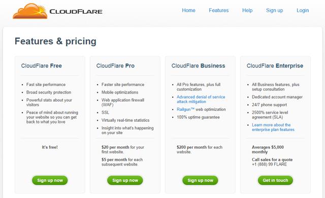 [分享] CloudFlare 免費 CDN 代理服務@網站開啟加速、阻擋惡意攻擊