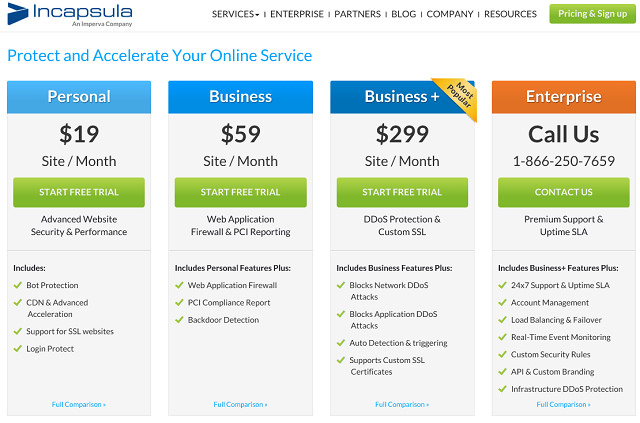 Incapsula – 免費網站 CDN 服務@提升瀏覽速度、安全性防護