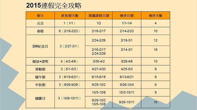 2015行事曆|人事行政局104年行事曆下載@春節過年、放假日、國定/連續假期查詢