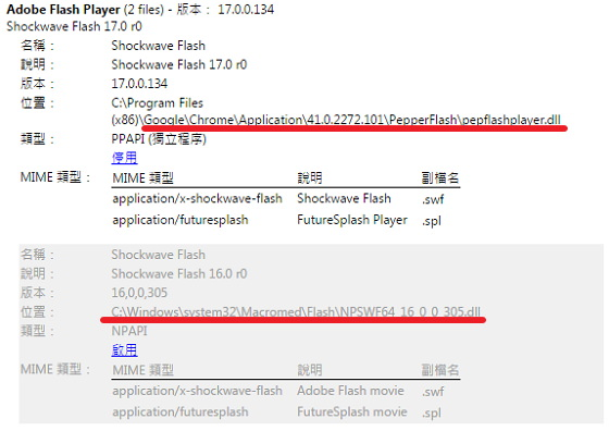 [教學] Google Chrome 解決當機 Shockwave Flash has crashed 方法