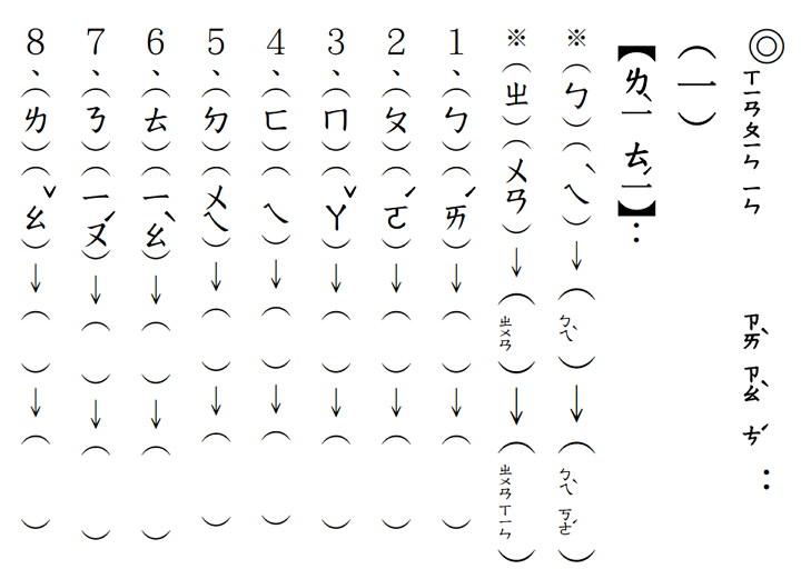 國小注音符號大會考題庫,包含「看圖圈字」、「回答問題」、「先拼音在造詞」多個單元