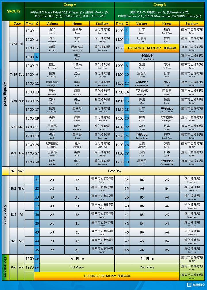 [體育] U12世棒賽直播   12U WBSC 世界盃少棒錦標賽程時間、網路轉播線上看