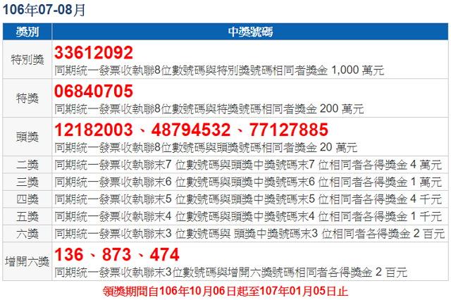 [實用] 106年 07 – 08 月統一發票中獎號碼查詢 | 自動對獎手機 App 下載