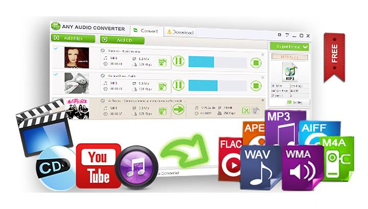 Any Audio Converter – 免費支援多格式萬能音樂轉檔/影片轉音樂軟體@中文版