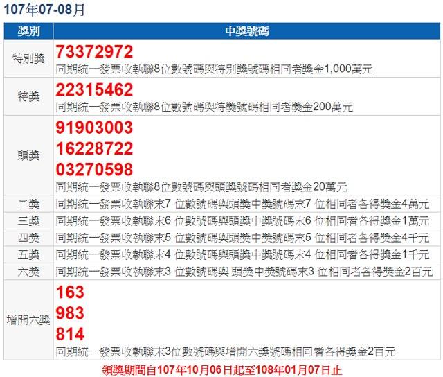 [實用] 107 年 09 – 10 月統一發票中獎號碼查詢   自動對獎手機 App 下載
