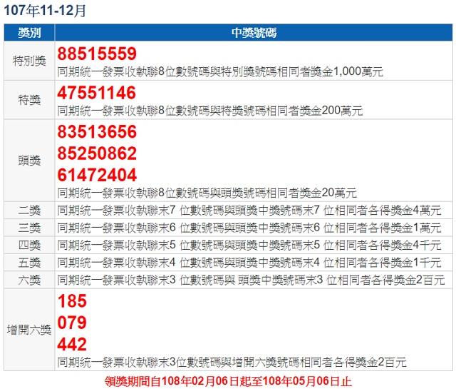 107 年 11 – 12 月統一發票中獎號碼查詢 | 自動對獎手機 App 下載