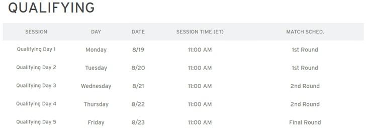 美網直播 | 2019 美國網球公開賽網路轉播線上看 + 賽程時間查詢收看資訊