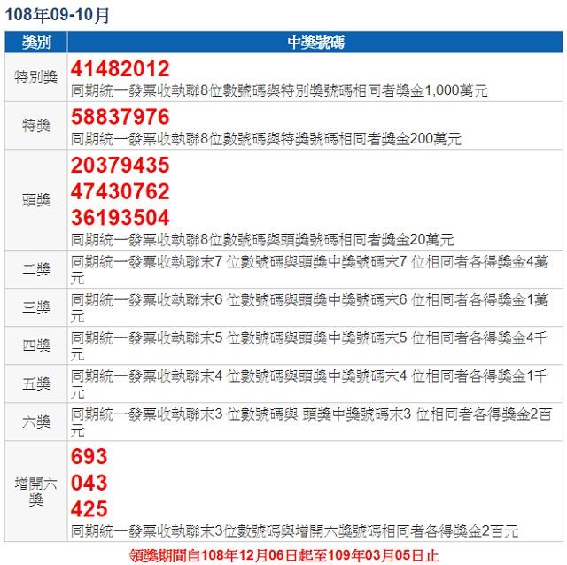 108 年 09 – 10 月統一發票中獎號碼查詢 | 自動對獎手機 App 下載
