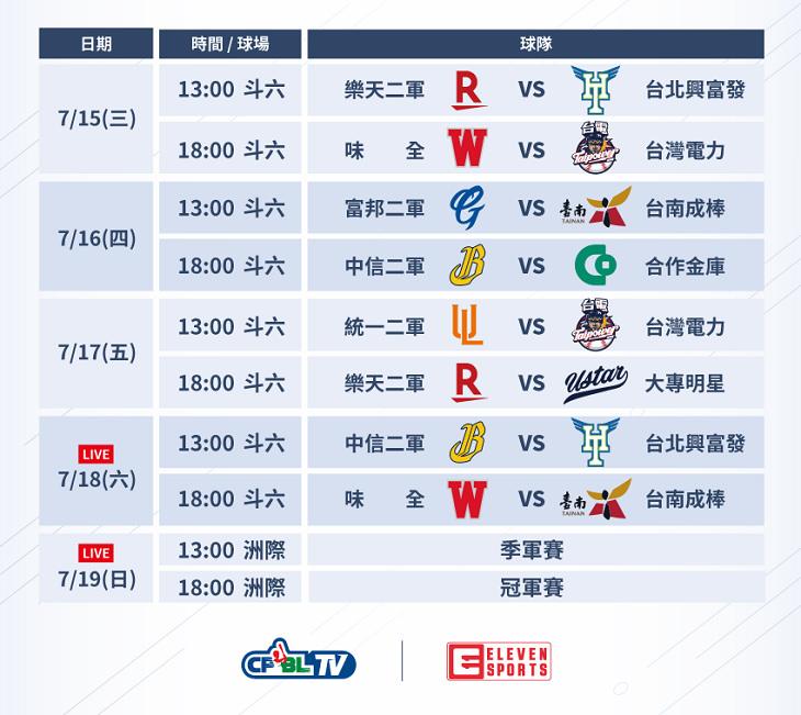 中華職棒二軍交流盃賽網路直播線上看 + 賽程日期@中職二軍交流盃轉播