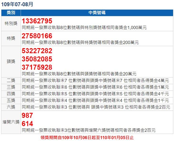 109 年 07 – 08 月統一發票中獎號碼查詢 | 自動對獎手機 App 下載