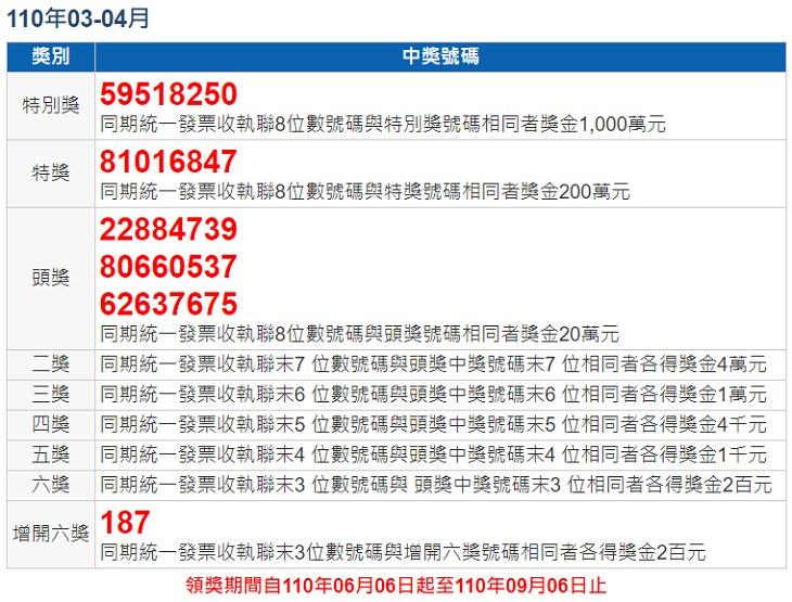110 年 05 – 06 月統一發票中獎號碼查詢 | 自動對獎手機 App 下載
